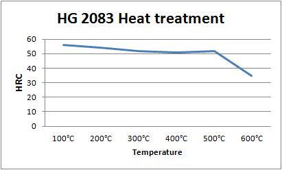 HG 2083.jpg