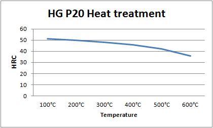 HG P20.jpg